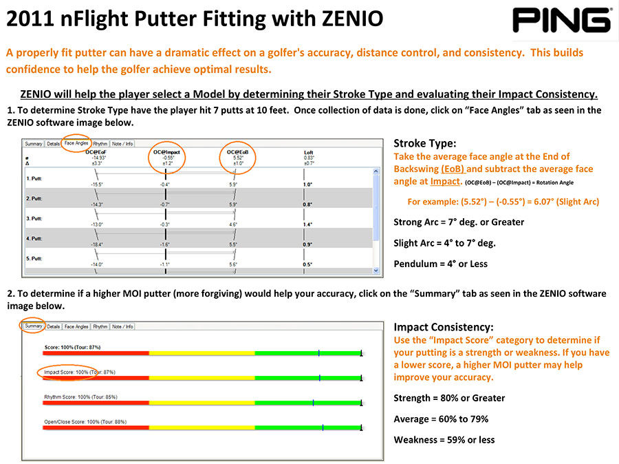 nflight Putter Fitting with ZENIO page 1