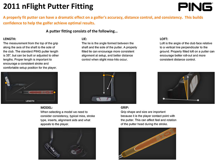 nflight Putter Fitting with ZENIO page 2